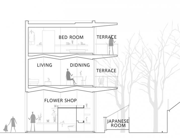 section plan /// © SUPPOSE design office