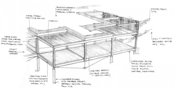plans (c) Forte, Gimenes & Marcondes Ferraz Arquitetos