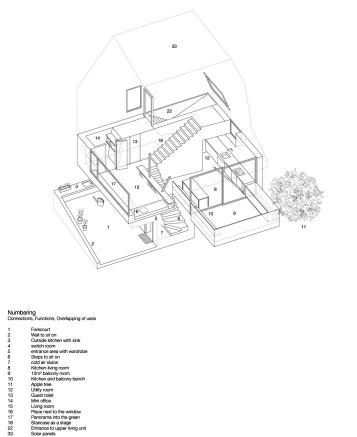 © AMUNT, architekten martenson und nagel·theissen