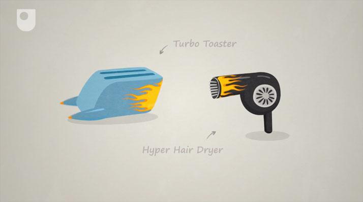 American Industrial Design: Design in a Nutshell (5/6)