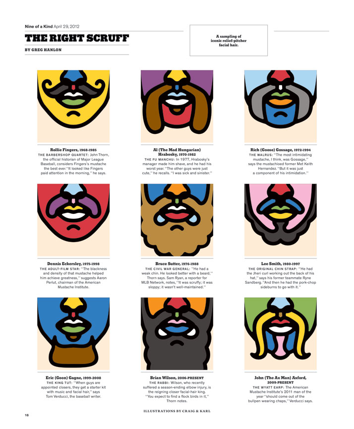 Craig & Karl, The Right Scruff, 2012. From Visual Families, Copyright Gestalten 2014.