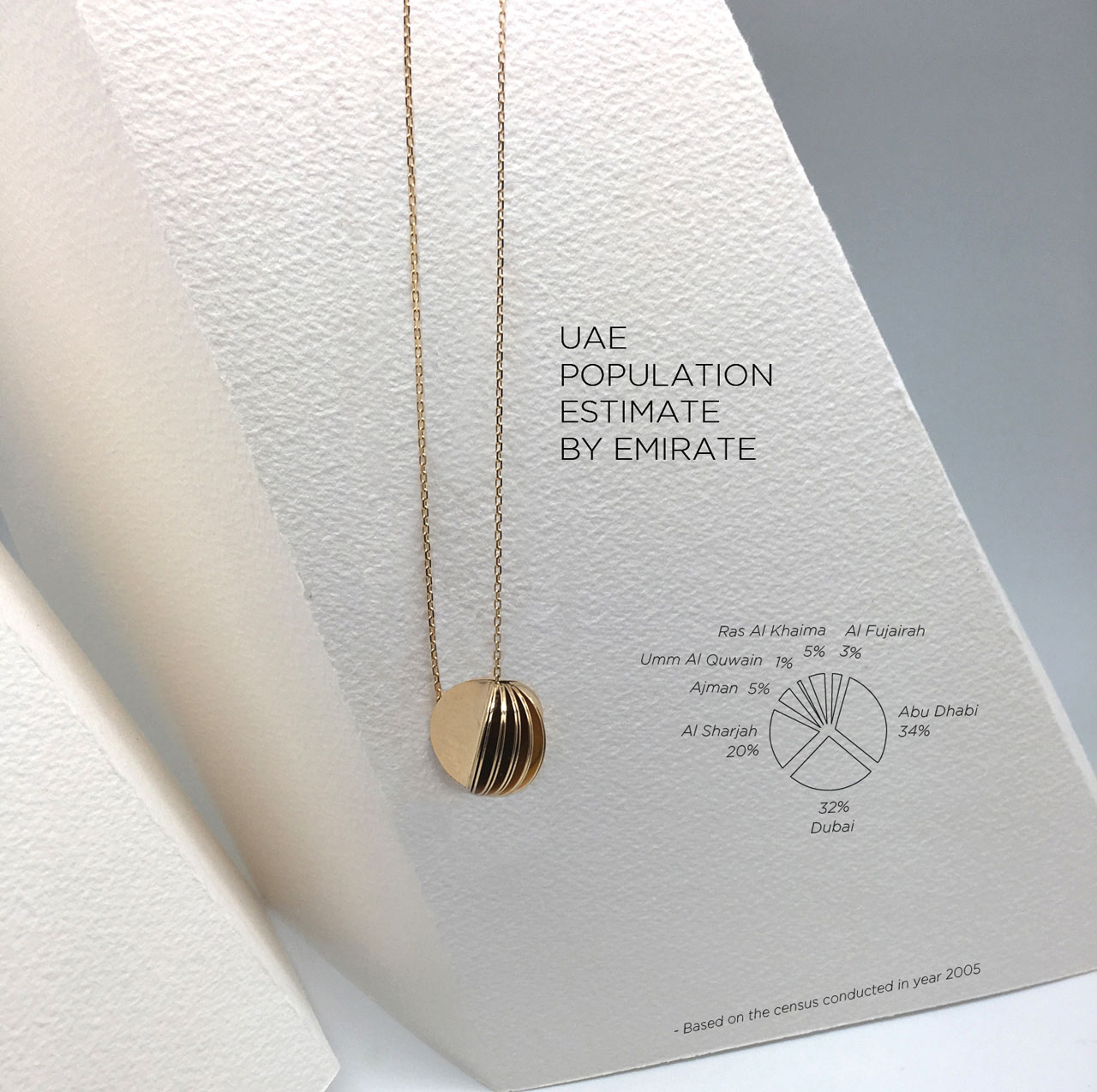 Monogram's Infographic Collection, launched during #DXBDW2016 at Bloomingdales, Dubai Mall. Statistical jewellery; multidimensional visual forms that tell the story of the UAE's development through its people.