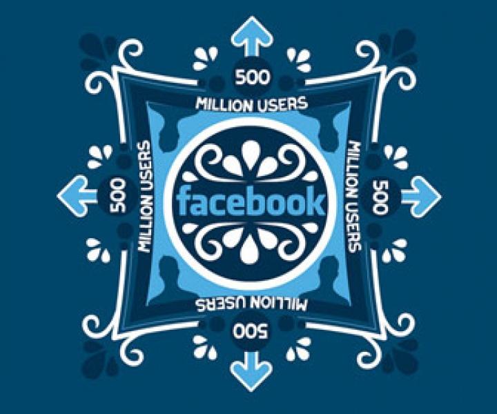Facebook Reaches 500 Million